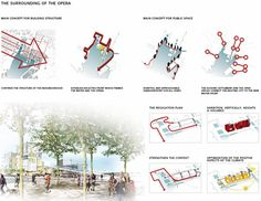 jan gehl cities for people - Google Search