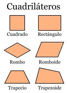 Cuadrilátero - Wikipedia, la enciclopedia libre