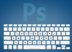 Wallpapers of the keyboard shortcuts for Adobe programs