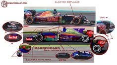 Análisis técnico del Toro Rosso STR12  #F1 #Formula1