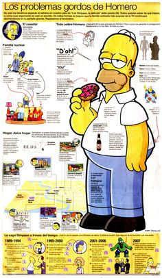 Poor old Homer Spanish Language Learning, Teaching Spanish, Custom Pool Cues, Futurama, The Simpsons, Trees To Plant, Geek Stuff, Cartoon, Humor