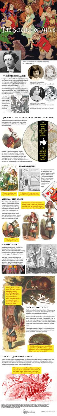 """2015 is the 150th anniversary of the publication of Lewis Carroll's children's fantasy book. [<a href=""""http://www.livescience.com/51337-science-in-alice-s-adventures-in-wonderland-infographic.html"""">See full infographic</a>]"""