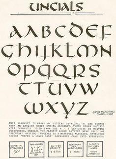 Photos Roman And Alphabet On Pinterest