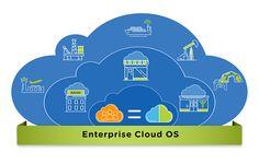 Nube híbrida Nutanix Enterprise Cloud OS