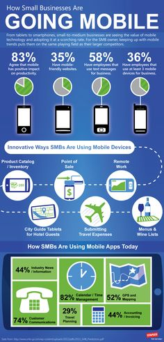 #Infographic: How Small Businesses Are Going Mobile