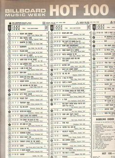 1969 Marvin Gaye I Heard It Through the Grapevine#1 ...