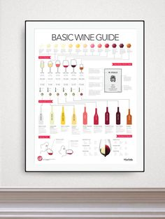 Basic Wine Guide (click pin to open website, then right click the photo to open in a new tab where you can zoom in) CHEERS!!
