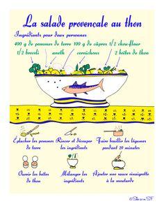 La recette illustrée de la salade provençale au thon
