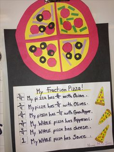 Fraction Pizza! Students create their own pizza with toppings then write fractions for each section. Image only