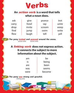 Verbs (everyone could use a refresher course.  It's been a long time since school, OK?) :-)