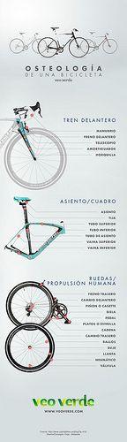 Infografía creada para el sitio VeoVerde, donde se muestran las partes de una bicicleta.   Продвижение сайта ! Эксклюзивный сервис от компании SEOBCN мы находимся в Барселоне http://nensi.net/trust_sites/