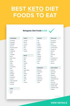 KETO Diet Foods to Eat, Printable Keto Friendly Food List, Ketogenic Diet Ingredients, Keto Friendly Snacks, Keto Diet Menu for Beginners Easy Ketogenic Meal Plan, Ketogenic Diet For Beginners, Keto Diet For Beginners, Ketogenic Recipes, Diet Recipes, Healthy Recipes, Cooking Recipes, Cooking Tips, Ketogenic Girl