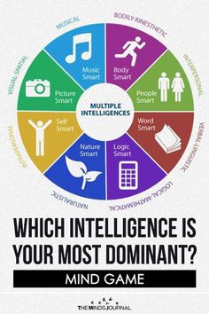 Intelligence has always been a controversial subject. Find out your dominant intelligence type. Which Intelligence Is Your Most Dominant? Types Of Intelligence, Intelligence Quotes, Emotional Intelligence, Psychology Quiz, Fun Test, Type Test, Personality Quizzes, Mind Games, Life Purpose