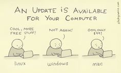 Updates for your computer