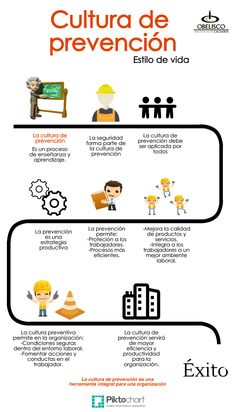 Infografía-cultura-de-prevención