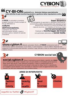 #infographic via Cybion Social Lab social.cybion.it/ il nuovo osservatorio permanente sui social media #ffsocial
