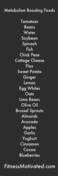 By adding these foods to your healthy-eating diet, you are boosting your metabolism, which in turn can increase your fat loss!