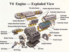 engine parts exploded view electrical engineering world auto rh pinterest com exploded diagram of engine mx5 engine exploded diagram