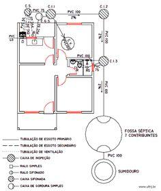 hidraulica simbulos no projeto