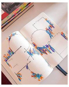 Bullet Journal Inspo, Bullet Journal Lettering Ideas, Bullet Journal Notebook, Bullet Journal Aesthetic, Bullet Journal Spread, Bullet Journal Ideas Pages, Bullet Journal Layout, Bullet Journal Inspiration Creative, Back To School Bullet Journal