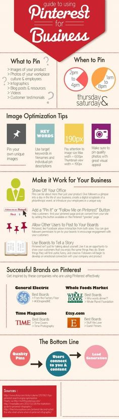 #Infography - #Pinterest for Business