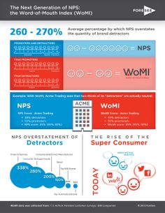 ForeSee Introduces the Next Generation of Net Promoter Score (NPS): The... -- ANN ARBOR, Mich., May 7, 2013 /PRNewswire/ --