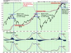 Weekend Reading: Should I Stay Or Should I Go | Zero Hedge