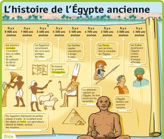 L'histoire de l'Egypte ancienne Life In Ancient Egypt, Ancient History, Ap World History, Art History, History Memes, Ancient Egypt Activities, French Education, French History, History Timeline