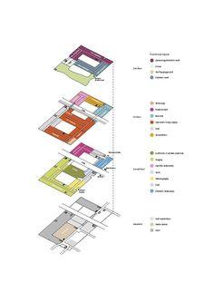 C.F. Møller Wins Vendsyssel Hospital Competition,Layout Diagram