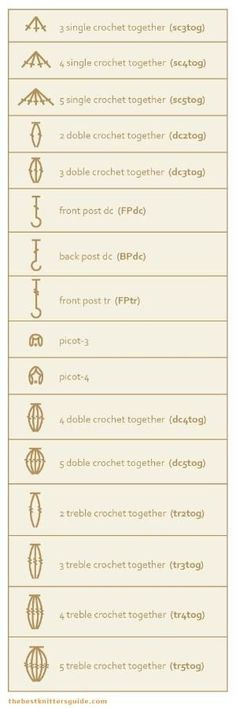 The Best Knitters Guide: Crochet Stitches, Symbols & Abbreviations by Judy Cardwell
