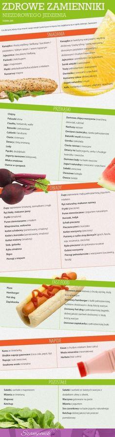 Zdrowe zamienniki :) Zobacz jak zacząć jeść zdrowo bez wyrzeczeń!