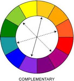 color wheel complementary colors - Bing Images
