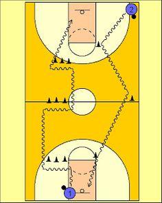 Pick'n'Roll. Resources for basketball coaches.: Circuito para trabajo de Dribling