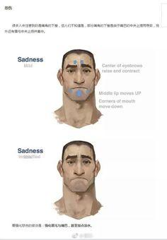 Sad Expression -