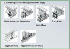 Dirk Ostermann Ostbert Profil Pinterest