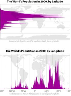 World Population by Latitude and Longitude--Don't judge me, this is cool.