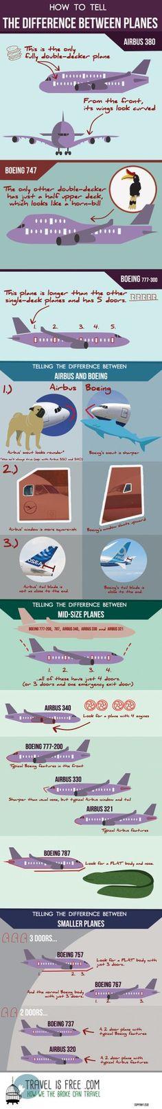 """Avgeeks FR ✈️ sur Twitter : """"Apprenez à distinguer les avions en une infographie ! https://t.co/ON1yEFTXzN https://t.co/xwyj5kcBCz via @transportshaker #avgeek"""""""