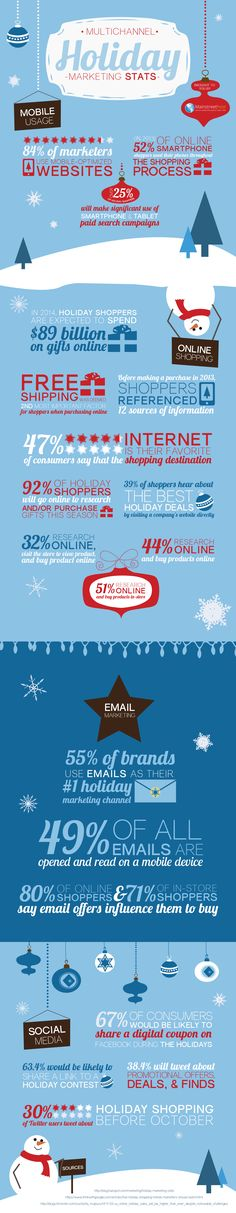The Importance Of Multichannel Holiday Marketing Proven By Stats [Infographic]   via #BornToBeSocial, Pinterest Marketing   http://borntobesocial.com