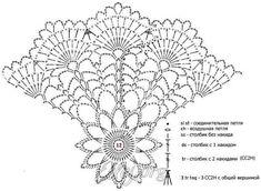 Beautiful doily pattern in Russian