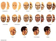 Aquí tenéis un completo tutorial para pintar caras de miniaturas. Rescatado de la veterana euromodelismo. Pierde el miedo a pintar la cara de tus miniaturas