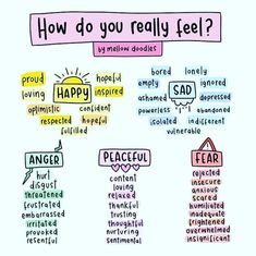Emotions are often not as simple as they seem and can be masking feelings that we are trying to ignore. Feelings aren't good or bad but they can be uncomfortable. Picture credit to Mellow Doodles Mental And Emotional Health, Social Emotional Learning, Mental Health Awareness, Self Care Activities, Therapy Activities, Health Activities, Different Emotions, Les Sentiments, Feelings And Emotions