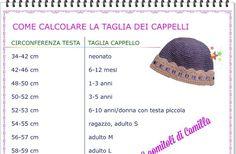 Impariamo a...calcolare le taglie! Crochet Videos, Couture, Camilla, Crochet Hats, Beanie, Tutorial, Knitting, Anna, Fashion