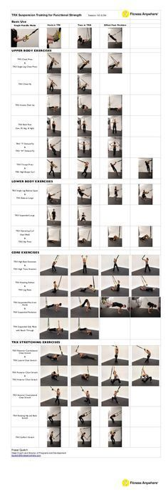 TRX Suspension Training for Functional Strength