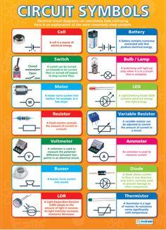 Circuit Symbols Poster
