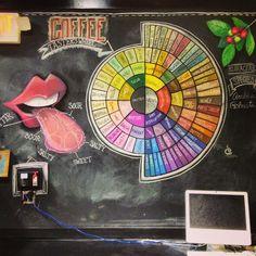 Coffee chalkboard art at Just Love Coffee Roasters.