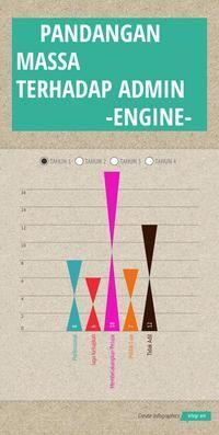 DATA ADMIN ENGINE