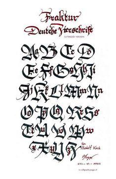 Deutsche Zierschrift Fraktur Alphabet