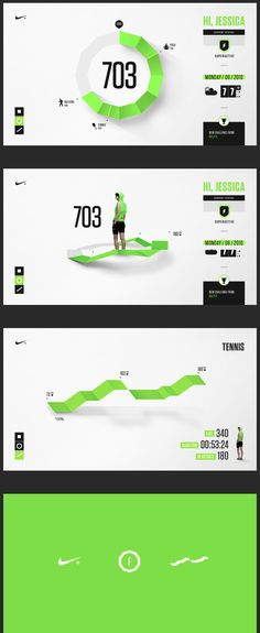 Nike Fuel Design Exploration on Behance