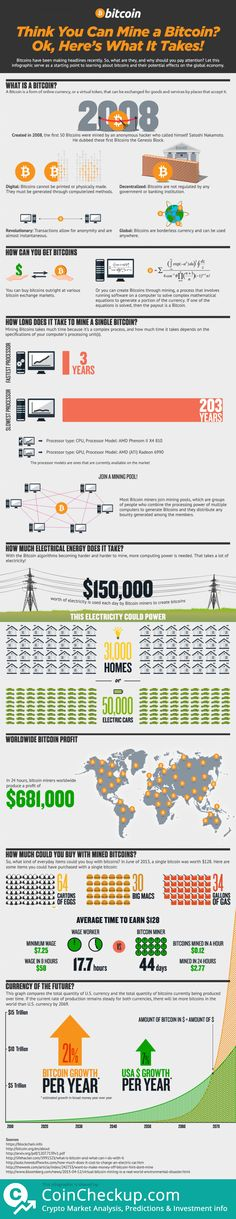 38 Best Bitcoin Infographics images in 2017 | Bitcoin mining
