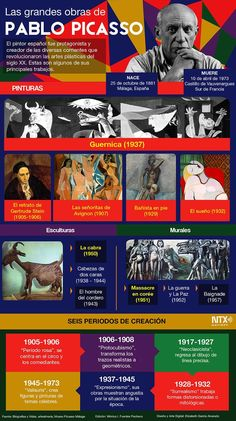 Las grandes obras de Picasso #infografia #infographic